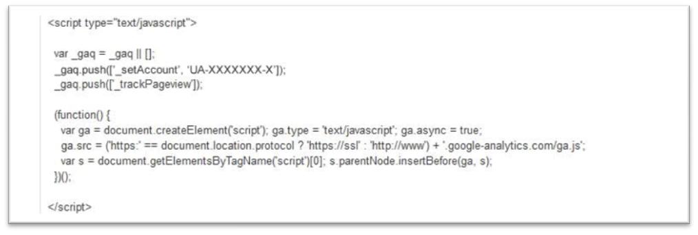 Classic Analytics tracking code.