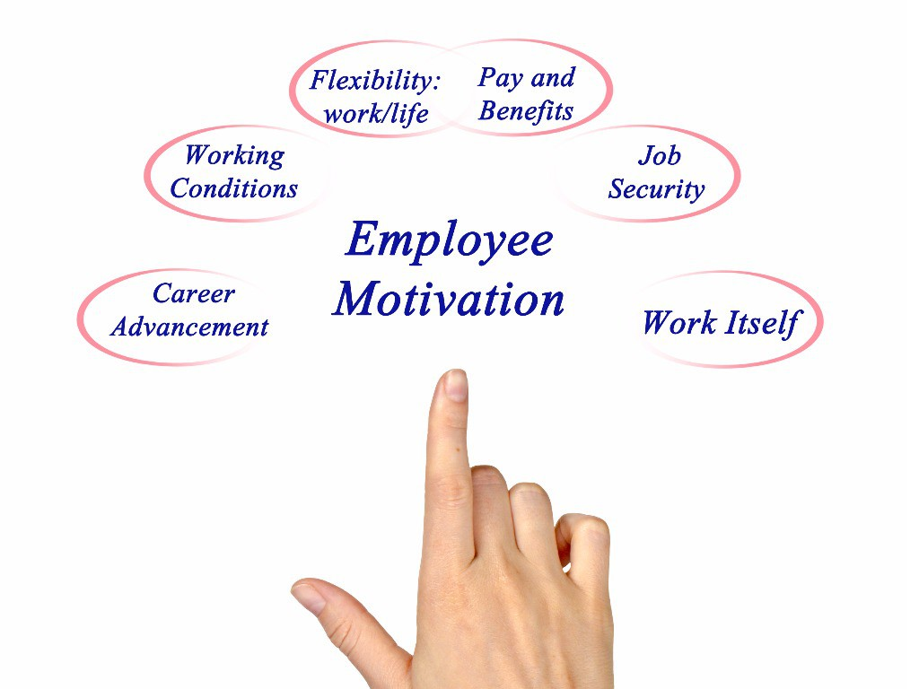 employee-motivation-picture-id825911954